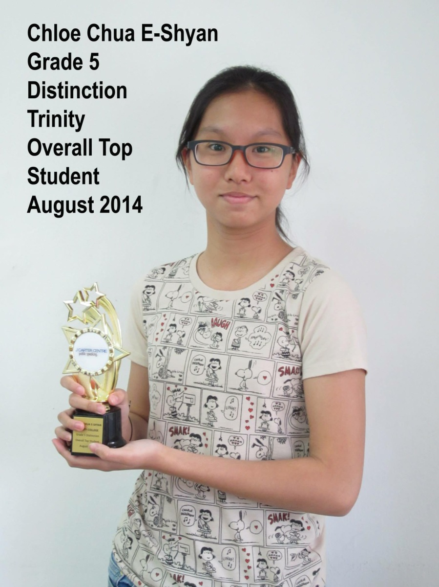 TRINITY COLLEGE LONDON COMMUNICATION SKILLS EXAMINATIONS AUGUST 2014 RESULTS